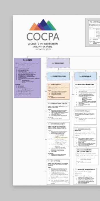 350×700-COCPA-Information-Architecture